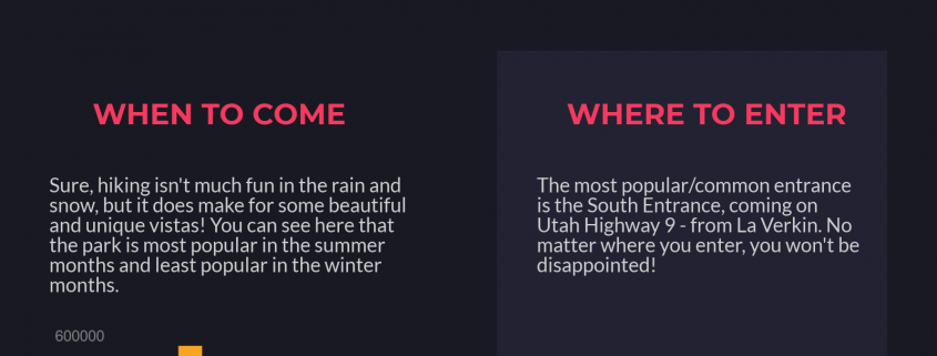 Infographic about Zion